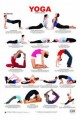 Chart for Yoga-5